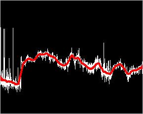 Прогноз геомагнитной обстановки на 22 апреля