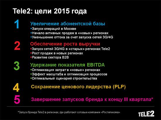 tele2_slide2