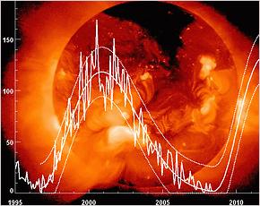 Прогноз геомагнитной обстановки на 4 сентября