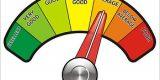 «Ростелеком» внедрил скоринговую оценку клиентов