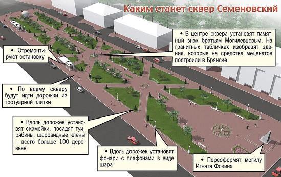 Власти Брянска обещали высадить вСемёновском сквере сотню деревьев