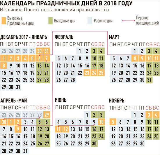 Новогодние каникулы для россиян в 2018 году будут продолжаться 10 дней