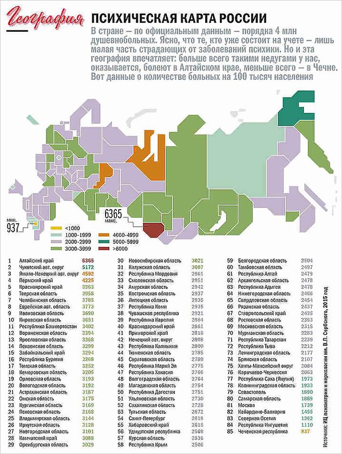 Брянская область на «Психической карте России» заняла 74-е место
