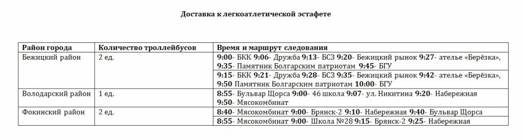 В День Победы в Брянске скорректируют маршруты общественного транспорта