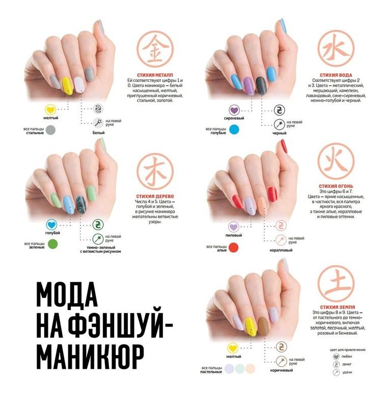 Правила маникюра по фен–шуй: форма, цвет, дизайн