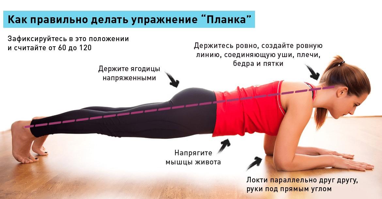 Упражнение «планка»: как делать, кому можно делать, какие противопоказания